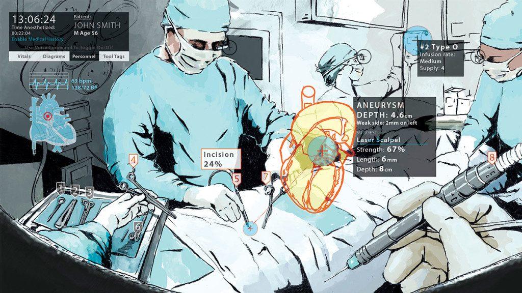 AR Surgery