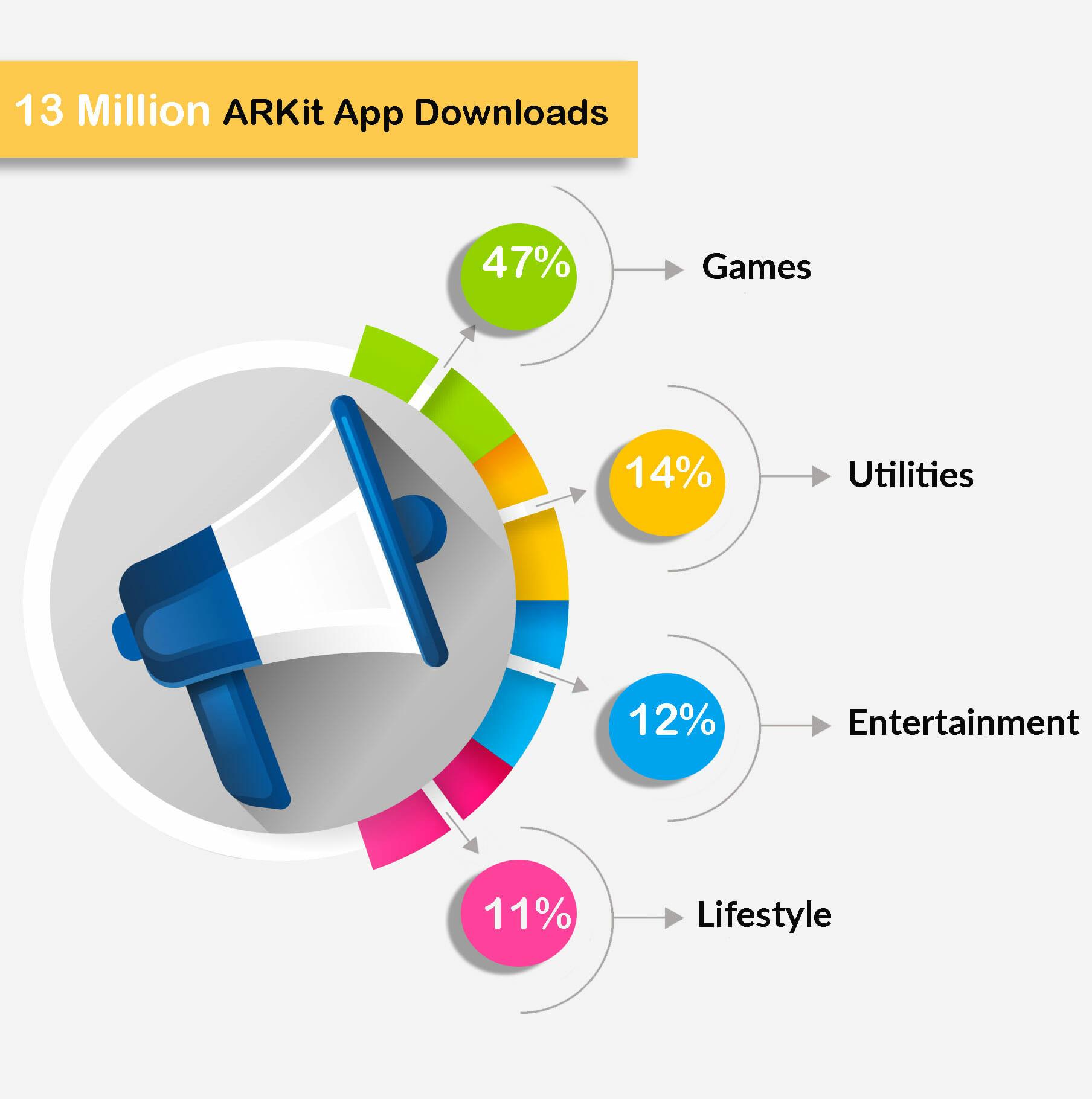 arkit-app-downloads-for-ar