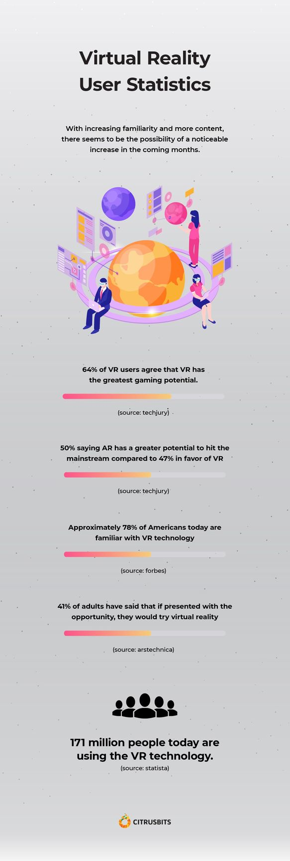 VR user statistics
