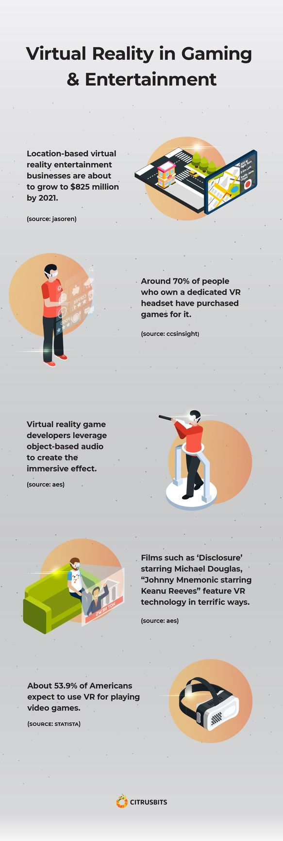 VR in gaming and entertainment