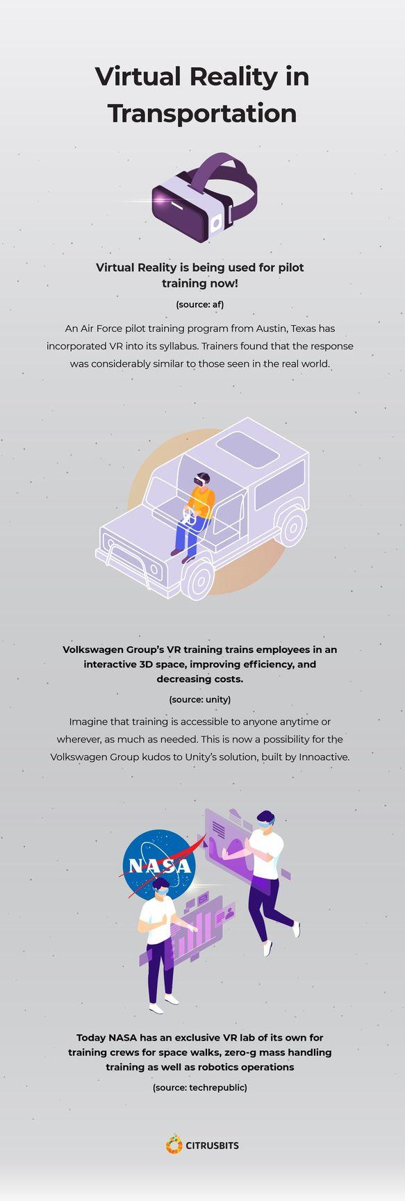 VR in Transportation